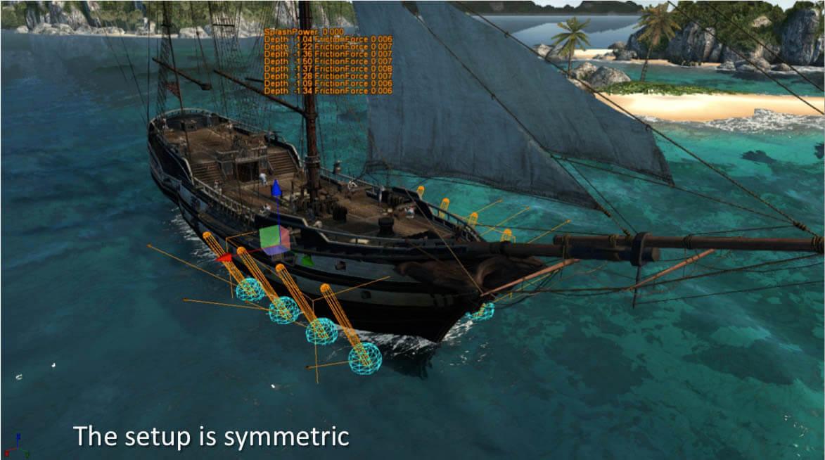 Make a realistic boat in Unity with C# - Add foam | Habrador