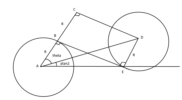Calculation of inner tangent lines