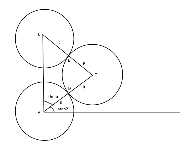 Calculation of RLR and LRL tangent coordinates