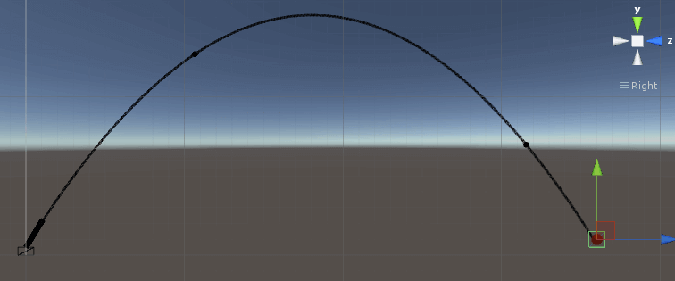 How the trajectory path looks like with Backward Euler